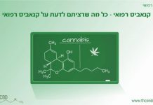 cannabis oil Archives - שמן קנאביס