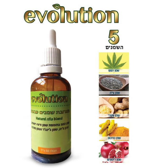 תוסף תזונה - תוסף תזונת על כורכומין וג'ינג'ר evolutionתוסף בריאות!
