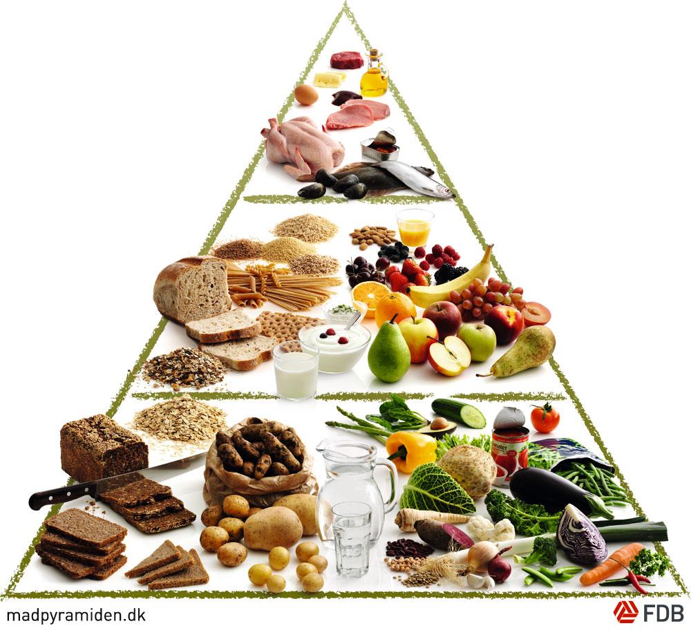 תזונה מעלה דופמין - תזונה שמעלה את רמת הדופמין בגוף 200% טבעי