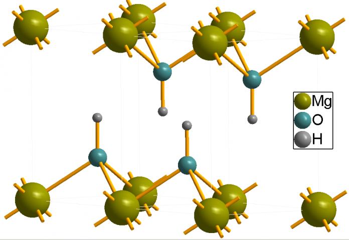 מגנזיום בתזונה - מגנזיום המינרל והסגולות הרפואיות - שמן קנאביס מגנזיום בתזונה