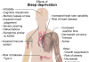 שמן המפ תוסף תזונה - סגולות תוסף תזונה סגולותיו הרפואיות לבריאות הגוף